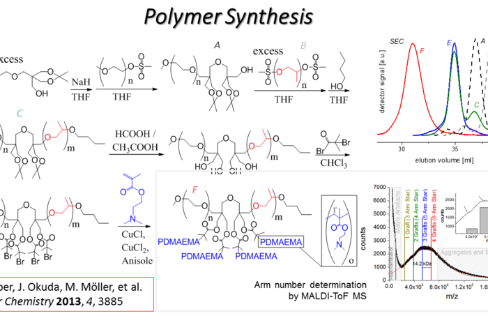 bio polymer chemistry assessment task Polymers are large molecules consisting of many repeating structural units rubber is a natural polymer celluloid is the first plastic the first synthetic polymer was a substance called bakelite, which is used in stovetop appliances because of its ability to resist heat since the beginning of the.